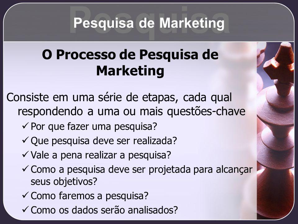 O Processo de Pesquisa de Marketing Consiste em uma série de etapas, cada qual respondendo a uma ou mais questões-chave Por que fazer uma pesquisa? Qu