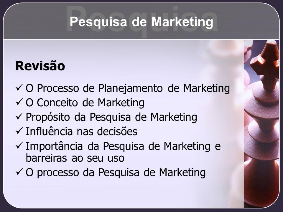 Revisão O Processo de Planejamento de Marketing O Conceito de Marketing Propósito da Pesquisa de Marketing Influência nas decisões Importância da Pesq
