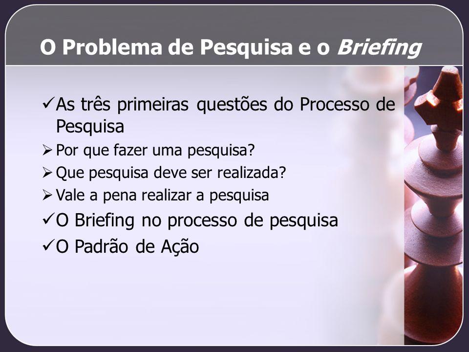 O Problema de Pesquisa e o Briefing As três primeiras questões do Processo de Pesquisa Por que fazer uma pesquisa? Que pesquisa deve ser realizada? Va
