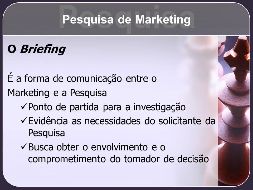 O Briefing É a forma de comunicação entre o Marketing e a Pesquisa Ponto de partida para a investigação Evidência as necessidades do solicitante da Pe