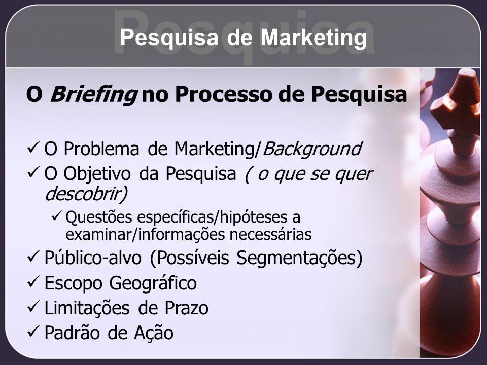 O Briefing no Processo de Pesquisa O Problema de Marketing/Background O Objetivo da Pesquisa ( o que se quer descobrir) Questões específicas/hipóteses