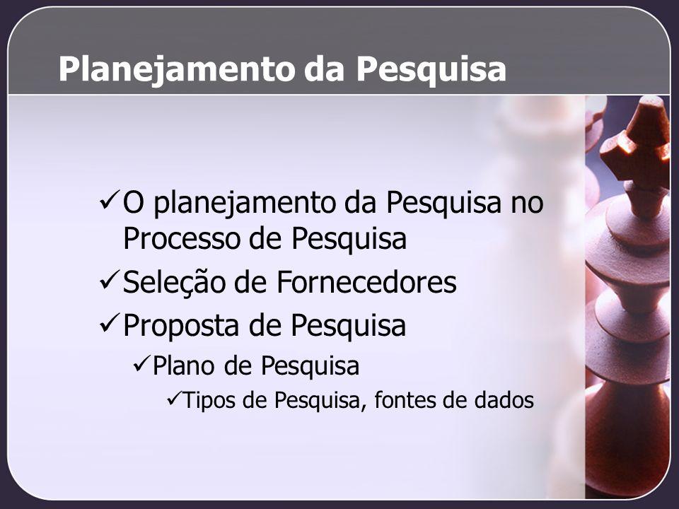 Planejamento da Pesquisa O planejamento da Pesquisa no Processo de Pesquisa Seleção de Fornecedores Proposta de Pesquisa Plano de Pesquisa Tipos de Pe