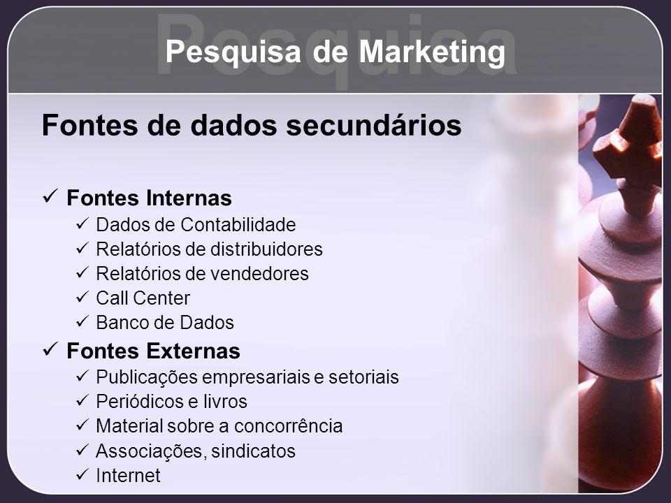 Fontes de dados secundários Fontes Internas Dados de Contabilidade Relatórios de distribuidores Relatórios de vendedores Call Center Banco de Dados Fo