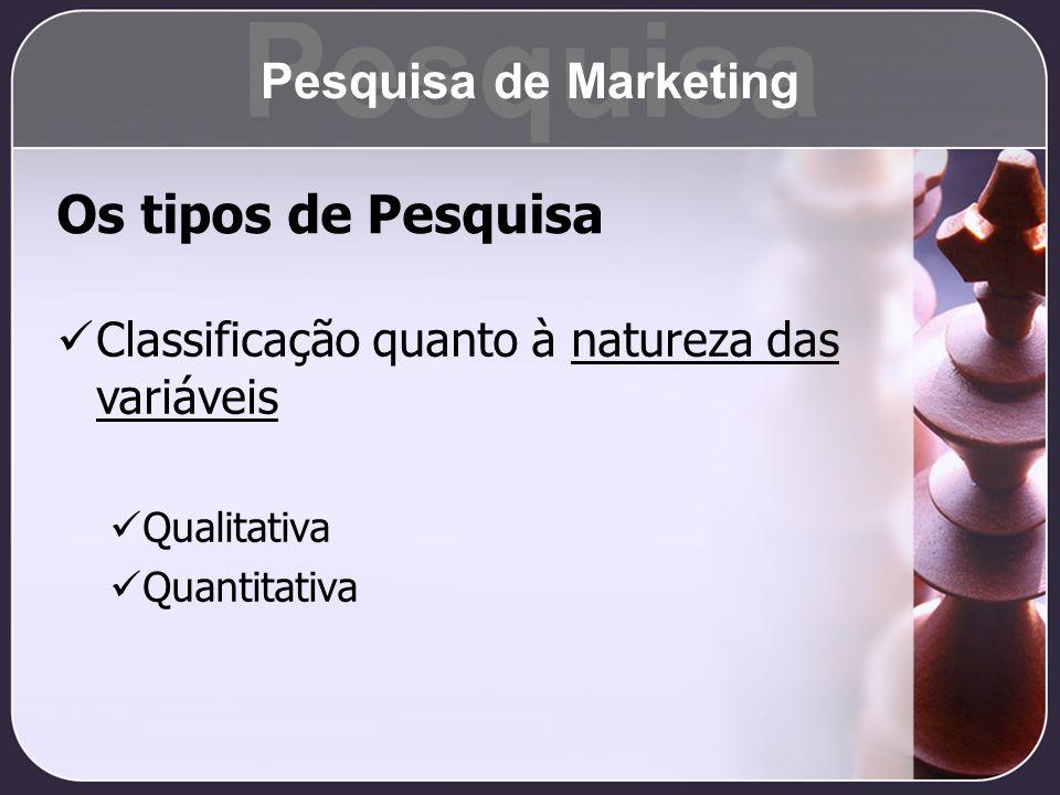 Os tipos de Pesquisa Classificação quanto à natureza das variáveis Qualitativa Quantitativa Pesquisa Pesquisa de Marketing