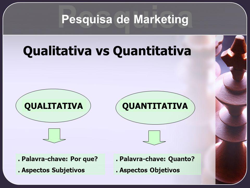 Qualitativa vs Quantitativa. Palavra-chave: Por que?. Aspectos Subjetivos. Palavra-chave: Quanto?. Aspectos Objetivos QUALITATIVAQUANTITATIVA Pesquisa