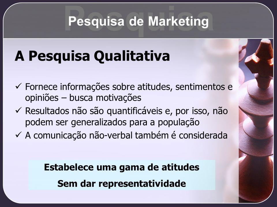 A Pesquisa Qualitativa Fornece informações sobre atitudes, sentimentos e opiniões – busca motivações Resultados não são quantificáveis e, por isso, nã