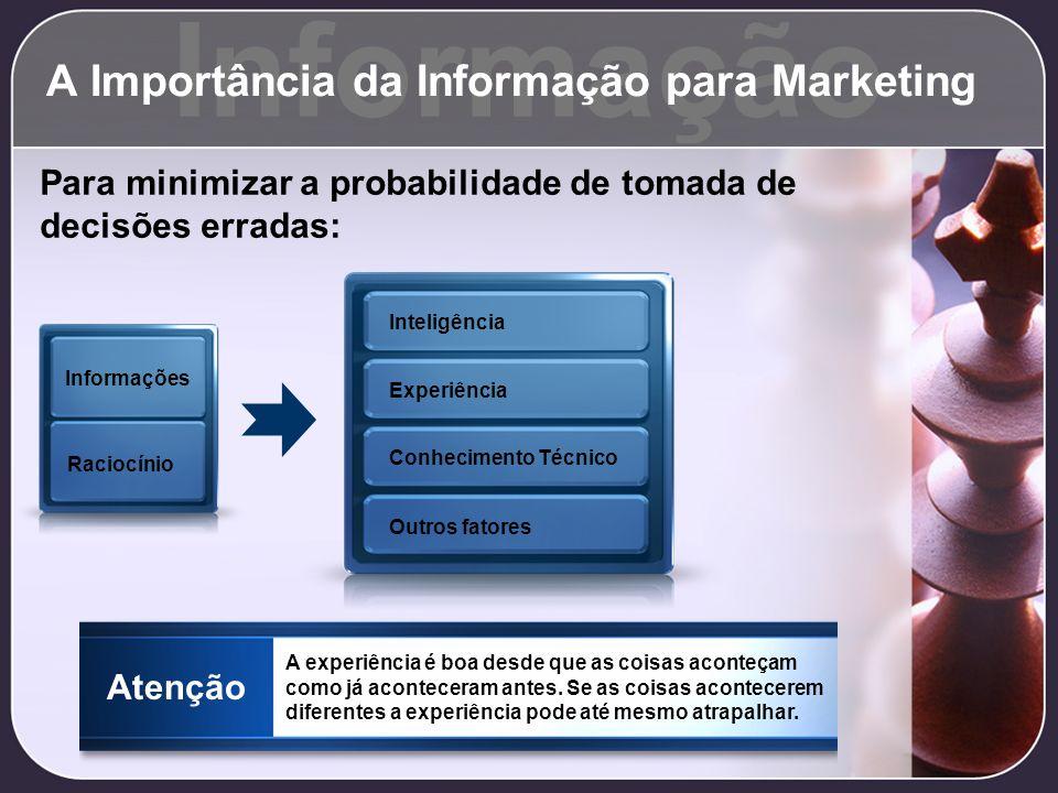 Para minimizar a probabilidade de tomada de decisões erradas: Informação A Importância da Informação para Marketing Informações Raciocínio Inteligênci