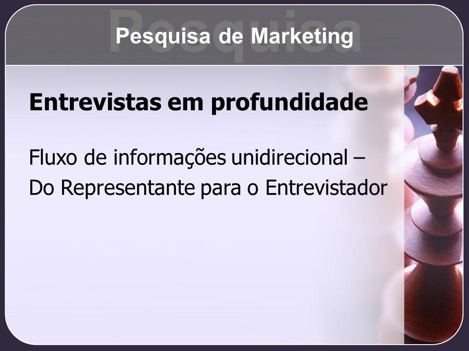 Entrevistas em profundidade Fluxo de informações unidirecional – Do Representante para o Entrevistador Pesquisa Pesquisa de Marketing