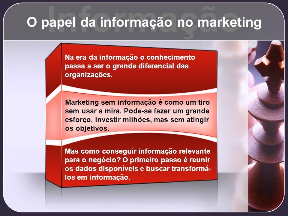 Informação O papel da informação no marketing Marketing sem informação é como um tiro sem usar a mira. Pode-se fazer um grande esforço, investir milhõ