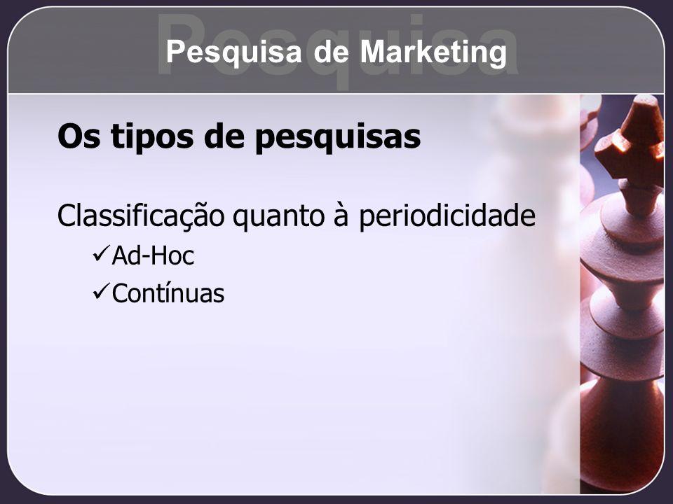 Os tipos de pesquisas Classificação quanto à periodicidade Ad-Hoc Contínuas Pesquisa Pesquisa de Marketing