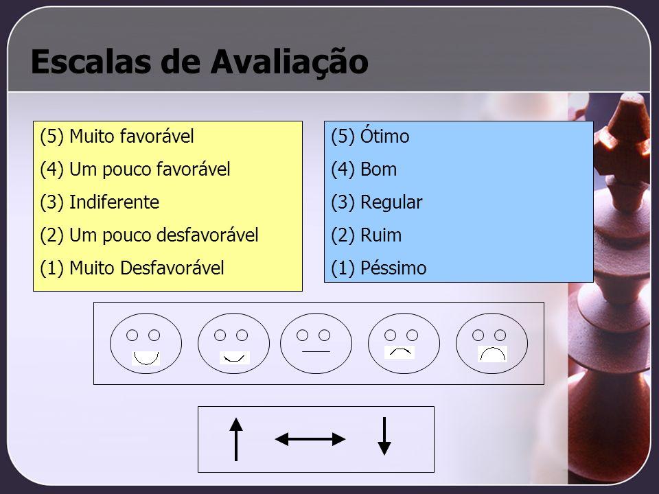 Escalas de Avaliação (5) Muito favorável (4) Um pouco favorável (3) Indiferente (2) Um pouco desfavorável (1) Muito Desfavorável (5) Ótimo (4) Bom (3)