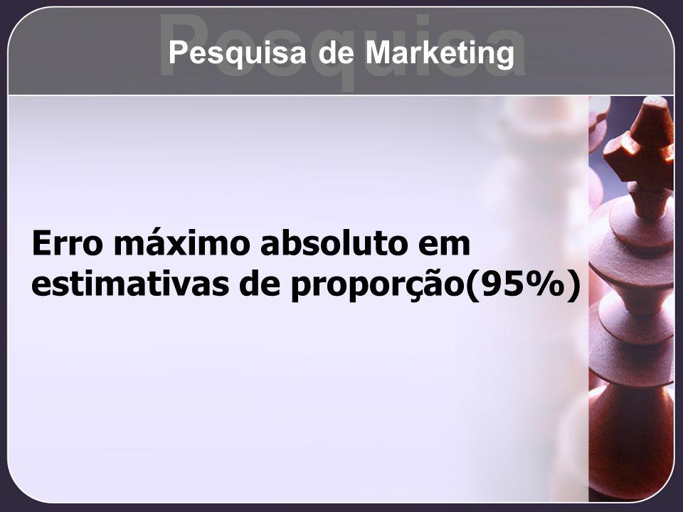 Erro máximo absoluto em estimativas de proporção(95%) Pesquisa Pesquisa de Marketing