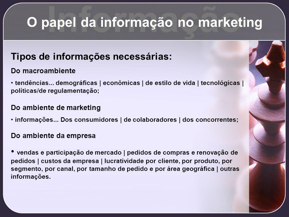 Informação O papel da informação no marketing Tipos de informações necessárias: Do macroambiente tendências... demográficas | econômicas | de estilo d