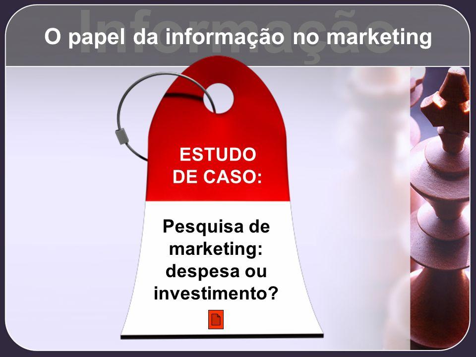 Informação O papel da informação no marketing ESTUDO DE CASO: Pesquisa de marketing: despesa ou investimento?