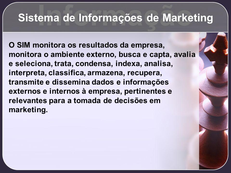 Informação Sistema de Informações de Marketing O SIM monitora os resultados da empresa, monitora o ambiente externo, busca e capta, avalia e seleciona