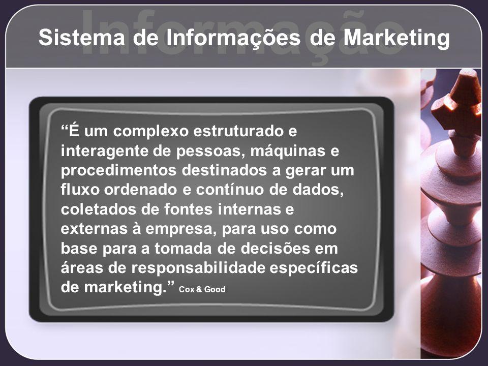 Informação Sistema de Informações de Marketing É um complexo estruturado e interagente de pessoas, máquinas e procedimentos destinados a gerar um flux