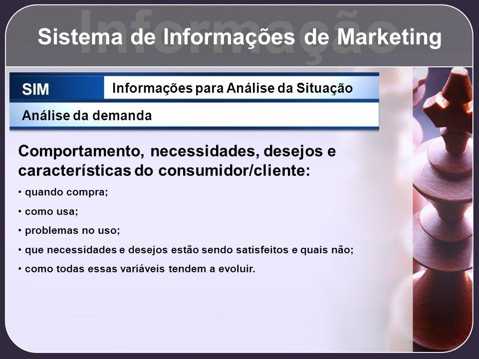 Informação Sistema de Informações de Marketing SIM Informações para Análise da Situação Análise da demanda Comportamento, necessidades, desejos e cara