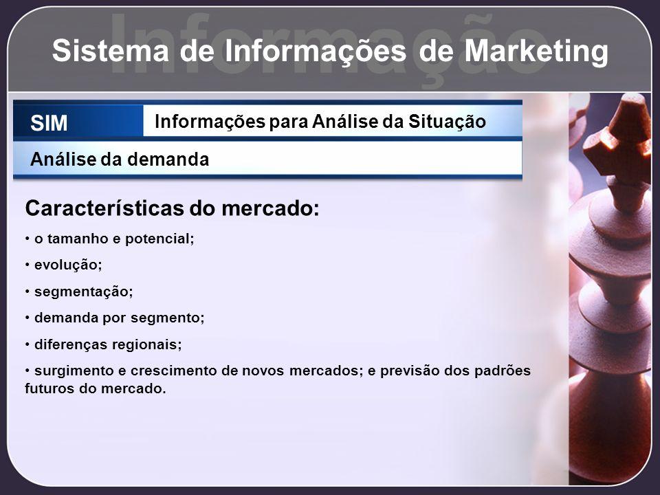 Informação Sistema de Informações de Marketing SIM Informações para Análise da Situação Análise da demanda Características do mercado: o tamanho e pot