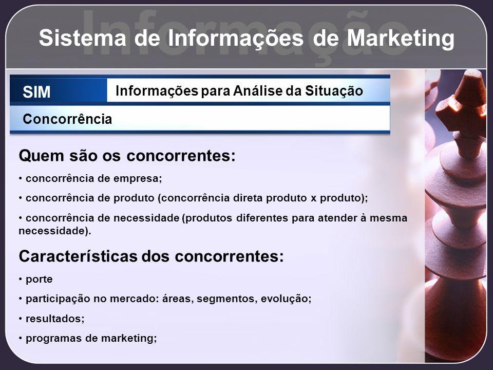 Informação Sistema de Informações de Marketing SIM Informações para Análise da Situação Concorrência Quem são os concorrentes: concorrência de empresa
