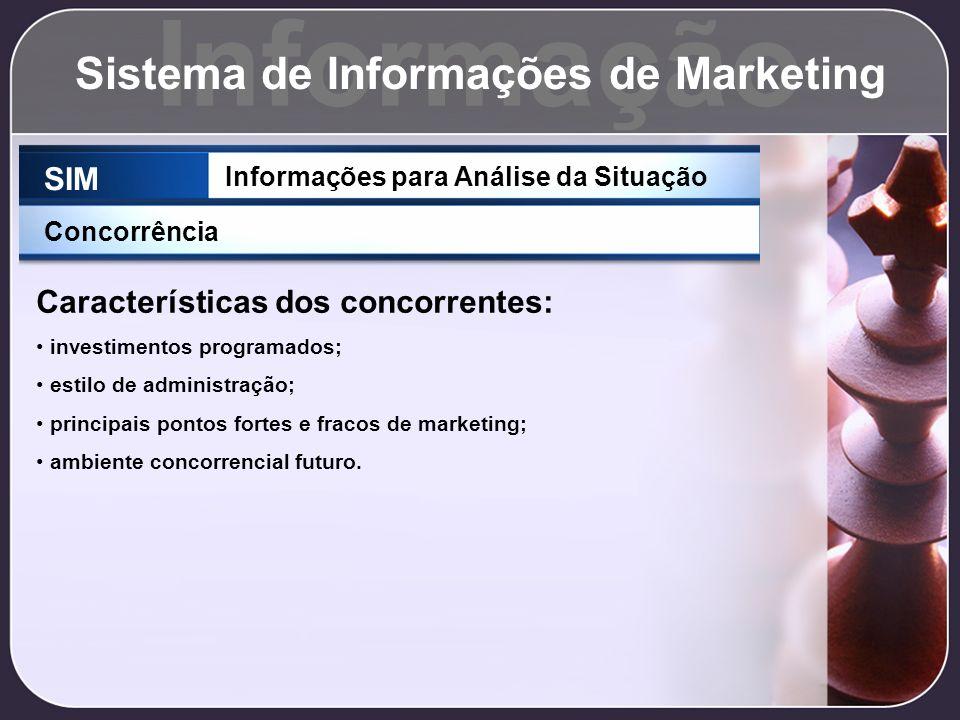 Informação Sistema de Informações de Marketing SIM Informações para Análise da Situação Concorrência Características dos concorrentes: investimentos p