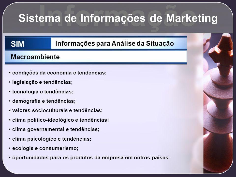 Informação Sistema de Informações de Marketing SIM Informações para Análise da Situação Macroambiente condições da economia e tendências; legislação e