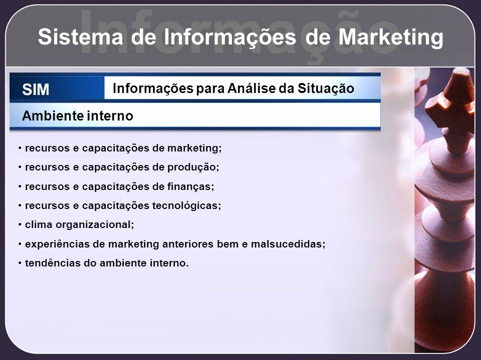 Informação Sistema de Informações de Marketing SIM Informações para Análise da Situação Ambiente interno recursos e capacitações de marketing; recurso
