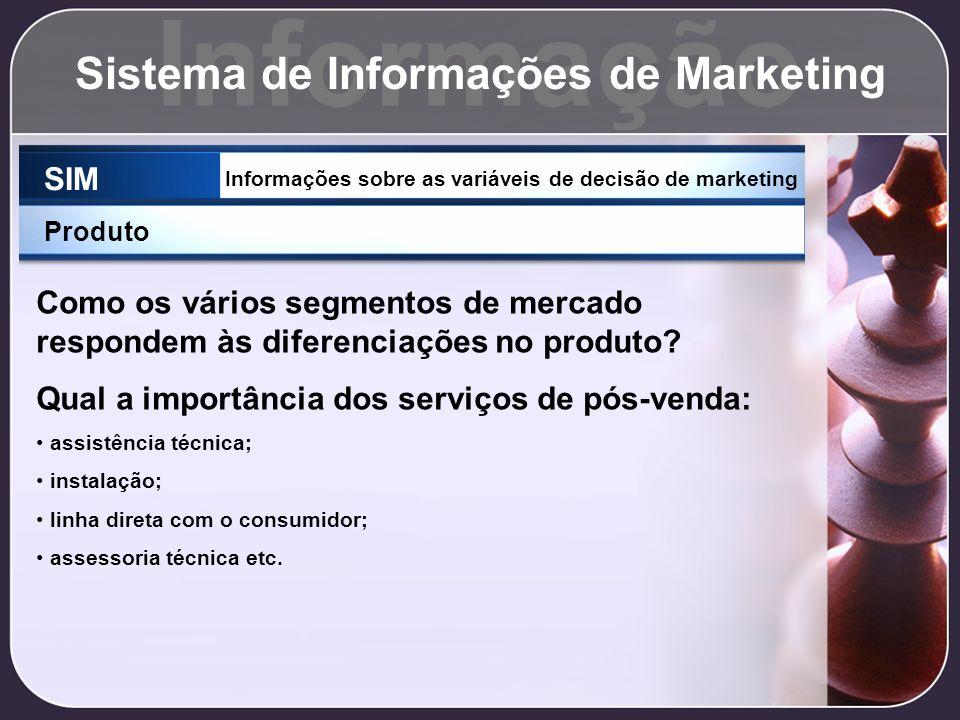 Informação Sistema de Informações de Marketing SIM Informações sobre as variáveis de decisão de marketing Produto Como os vários segmentos de mercado