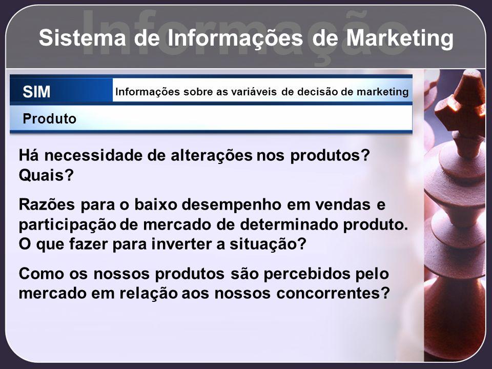 Informação Sistema de Informações de Marketing SIM Informações sobre as variáveis de decisão de marketing Produto Há necessidade de alterações nos pro