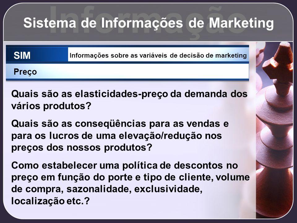 Informação Sistema de Informações de Marketing SIM Informações sobre as variáveis de decisão de marketing Preço Quais são as elasticidades-preço da de