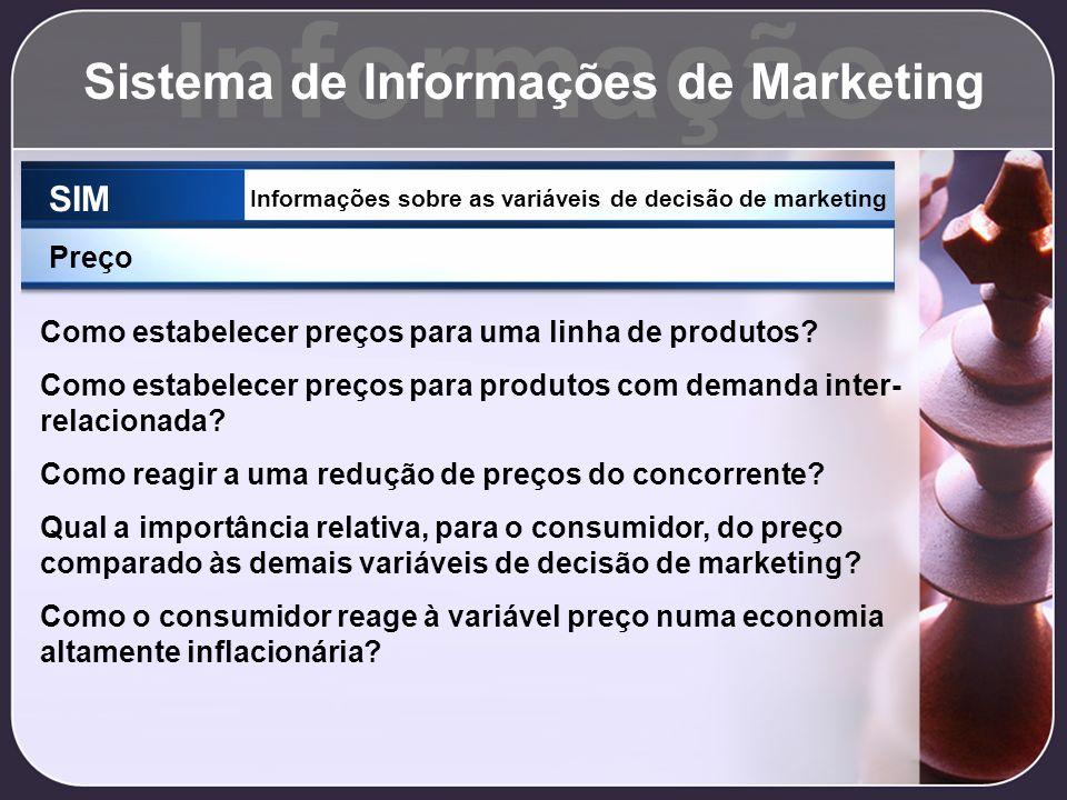 Informação Sistema de Informações de Marketing SIM Informações sobre as variáveis de decisão de marketing Preço Como estabelecer preços para uma linha