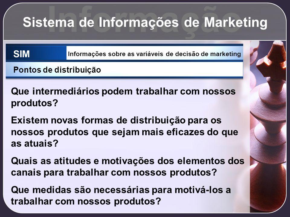 Informação Sistema de Informações de Marketing SIM Informações sobre as variáveis de decisão de marketing Pontos de distribuição Que intermediários po