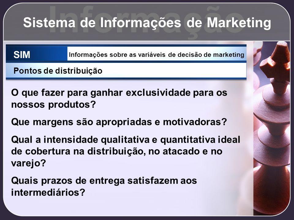 Informação Sistema de Informações de Marketing SIM Informações sobre as variáveis de decisão de marketing Pontos de distribuição O que fazer para ganh