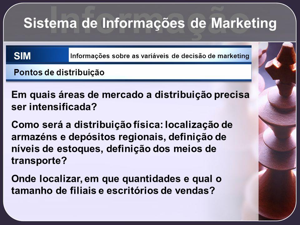 Informação Sistema de Informações de Marketing SIM Informações sobre as variáveis de decisão de marketing Pontos de distribuição Em quais áreas de mer