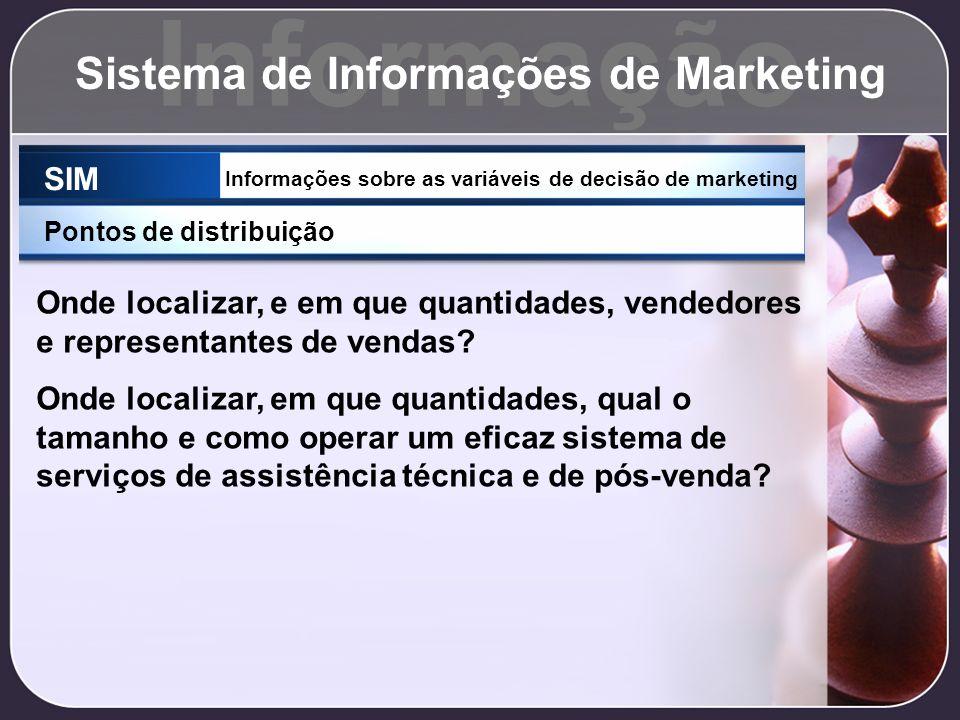 Informação Sistema de Informações de Marketing SIM Informações sobre as variáveis de decisão de marketing Pontos de distribuição Onde localizar, e em