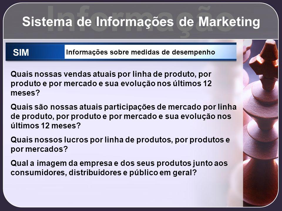 Informação Sistema de Informações de Marketing SIM Informações sobre medidas de desempenho Quais nossas vendas atuais por linha de produto, por produt