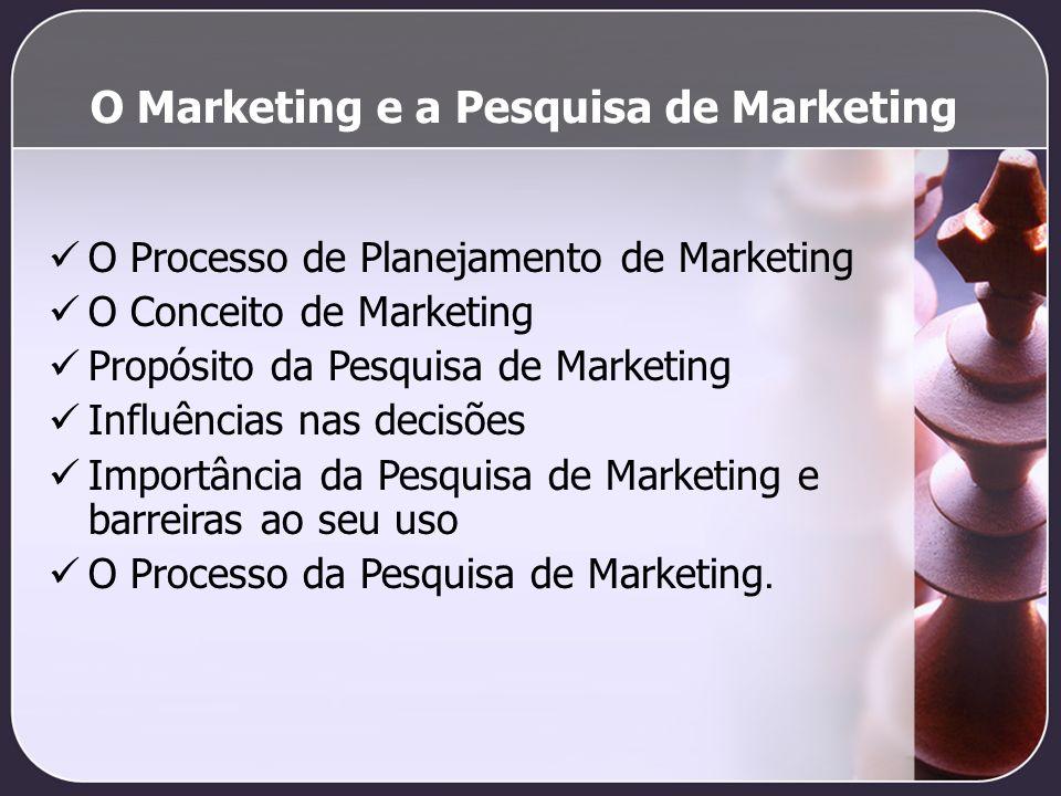 O Marketing e a Pesquisa de Marketing O Processo de Planejamento de Marketing O Conceito de Marketing Propósito da Pesquisa de Marketing Influências n