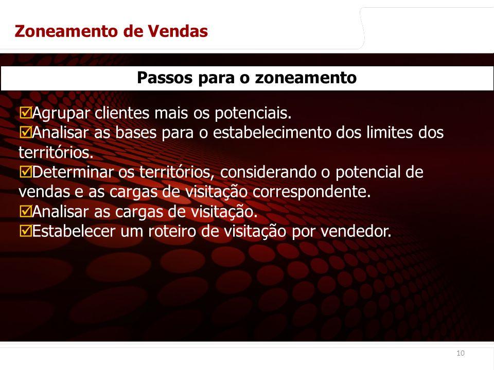 euler@imvnet.com.br | www.slideshare.net/eulernogueira 10 Passos para o zoneamento Agrupar clientes mais os potenciais.