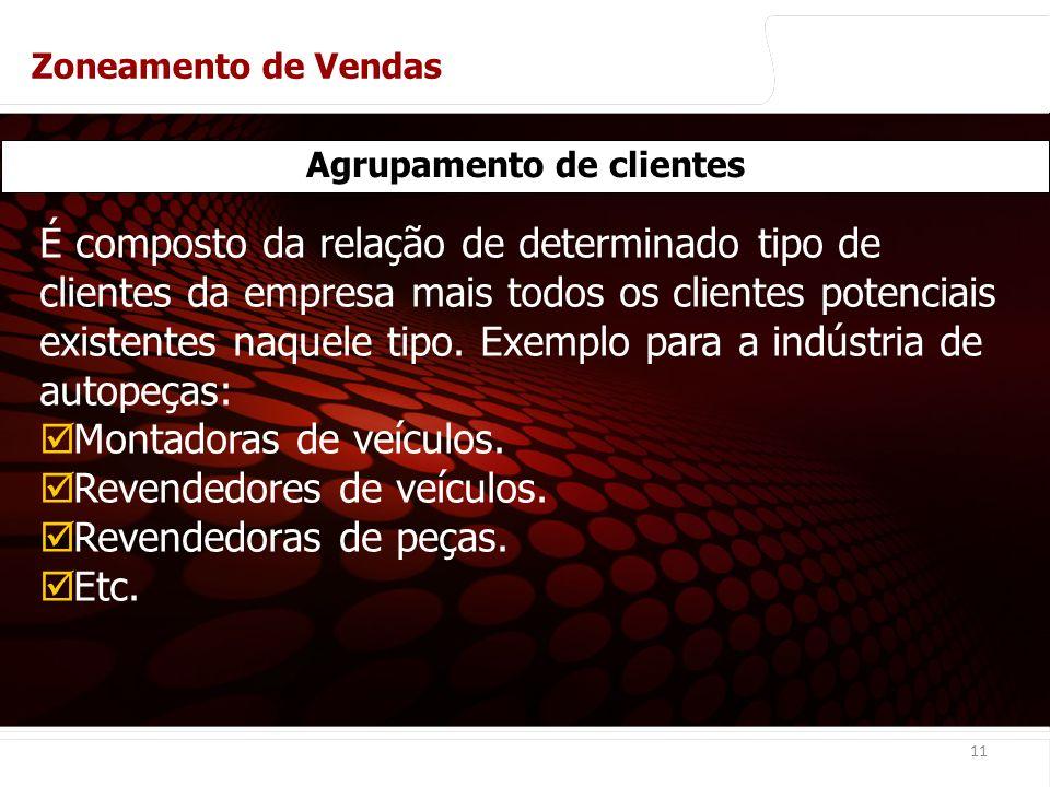 euler@imvnet.com.br | www.slideshare.net/eulernogueira 11 Agrupamento de clientes É composto da relação de determinado tipo de clientes da empresa mais todos os clientes potenciais existentes naquele tipo.