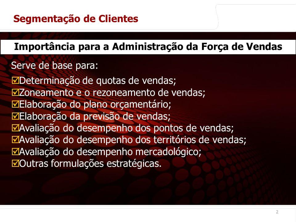 euler@imvnet.com.br | www.slideshare.net/eulernogueira 33 Força de vendas direta Estruturação da Força de Vendas A empresa utiliza com exclusividade os vendedores próprios que deverão visitar diretamente os clientes da empresa.