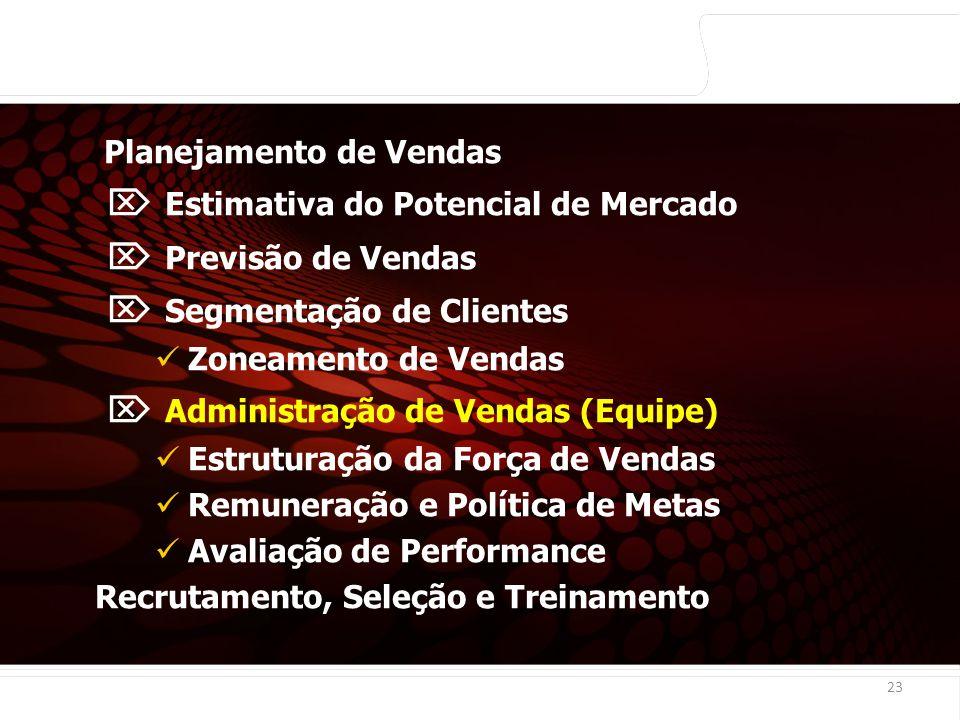 euler@imvnet.com.br | www.slideshare.net/eulernogueira 23 Planejamento de Vendas Estimativa do Potencial de Mercado Previsão de Vendas Segmentação de Clientes Zoneamento de Vendas Administração de Vendas (Equipe) Estruturação da Força de Vendas Remuneração e Política de Metas Avaliação de Performance Recrutamento, Seleção e Treinamento