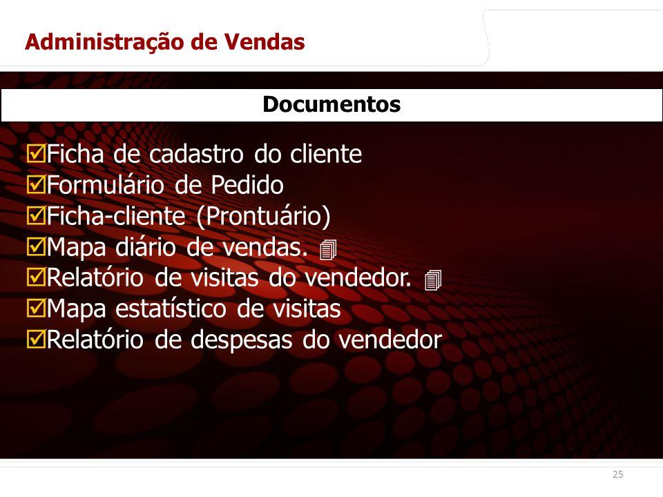 euler@imvnet.com.br | www.slideshare.net/eulernogueira 25 Documentos Ficha de cadastro do cliente Formulário de Pedido Ficha-cliente (Prontuário) Mapa diário de vendas.