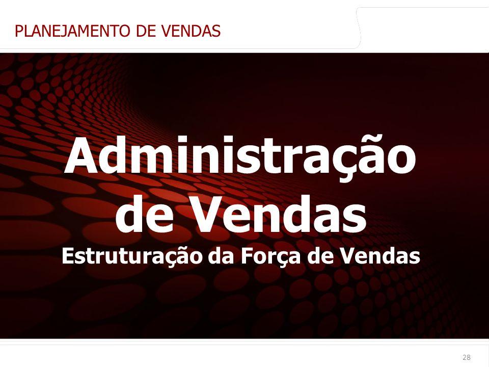euler@imvnet.com.br | www.slideshare.net/eulernogueira 28 PLANEJAMENTO DE VENDAS Administração de Vendas Estruturação da Força de Vendas