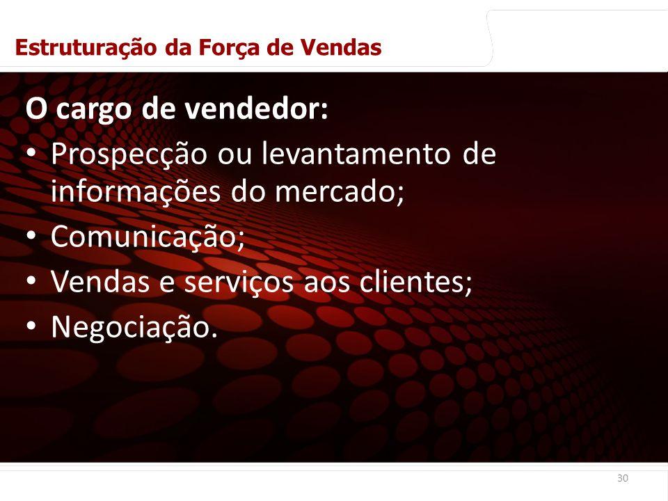 euler@imvnet.com.br | www.slideshare.net/eulernogueira O cargo de vendedor: Prospecção ou levantamento de informações do mercado; Comunicação; Vendas e serviços aos clientes; Negociação.