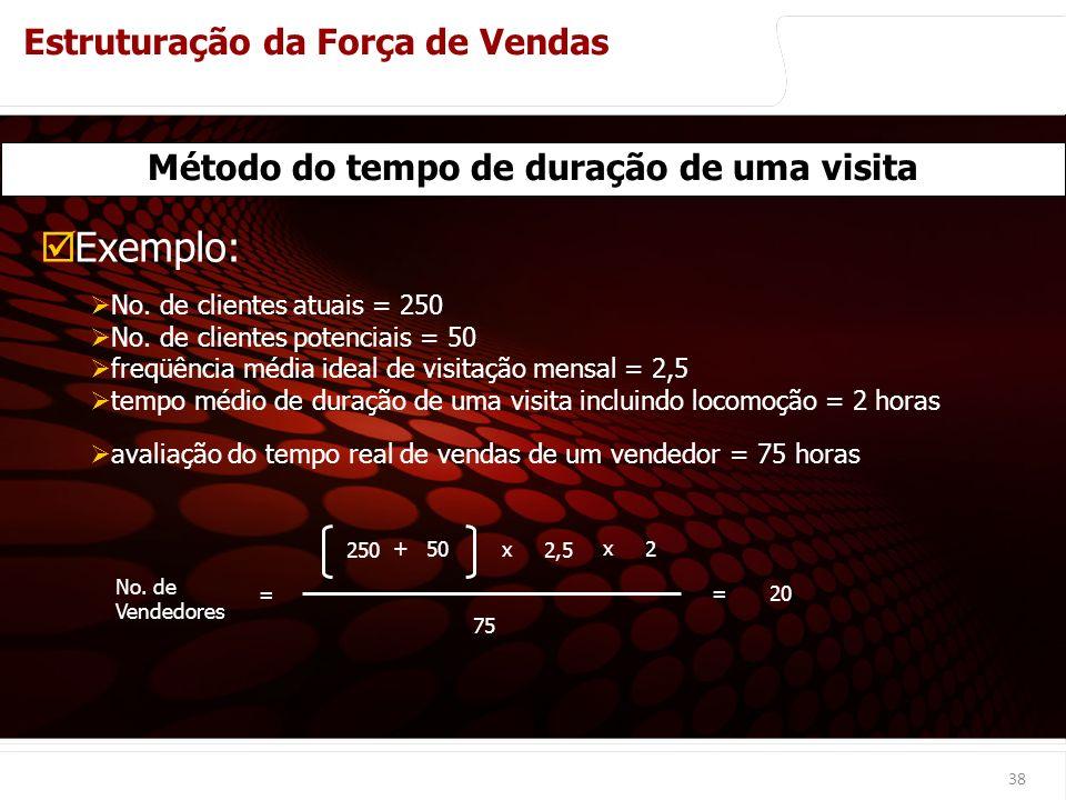 euler@imvnet.com.br | www.slideshare.net/eulernogueira 38 Método do tempo de duração de uma visita Exemplo: No.