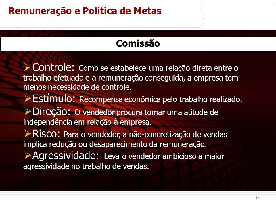 euler@imvnet.com.br | www.slideshare.net/eulernogueira 48 Comissão Controle: Como se estabelece uma relação direta entre o trabalho efetuado e a remuneração conseguida, a empresa tem menos necessidade de controle.