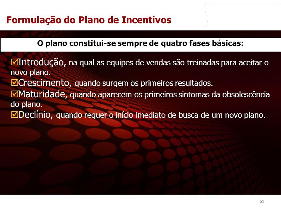 euler@imvnet.com.br | www.slideshare.net/eulernogueira 61 Introdução, na qual as equipes de vendas são treinadas para aceitar o novo plano.