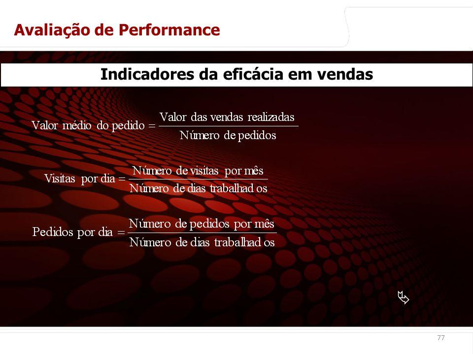 euler@imvnet.com.br | www.slideshare.net/eulernogueira 77 Indicadores da eficácia em vendas Avaliação de Performance