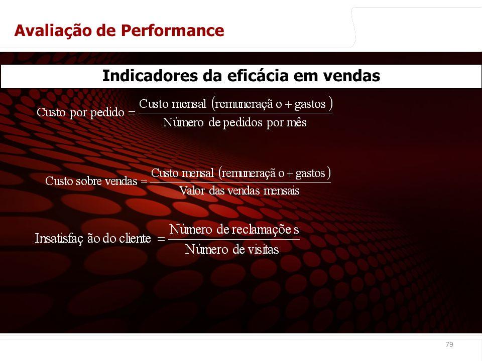 euler@imvnet.com.br | www.slideshare.net/eulernogueira 79 Indicadores da eficácia em vendas Avaliação de Performance