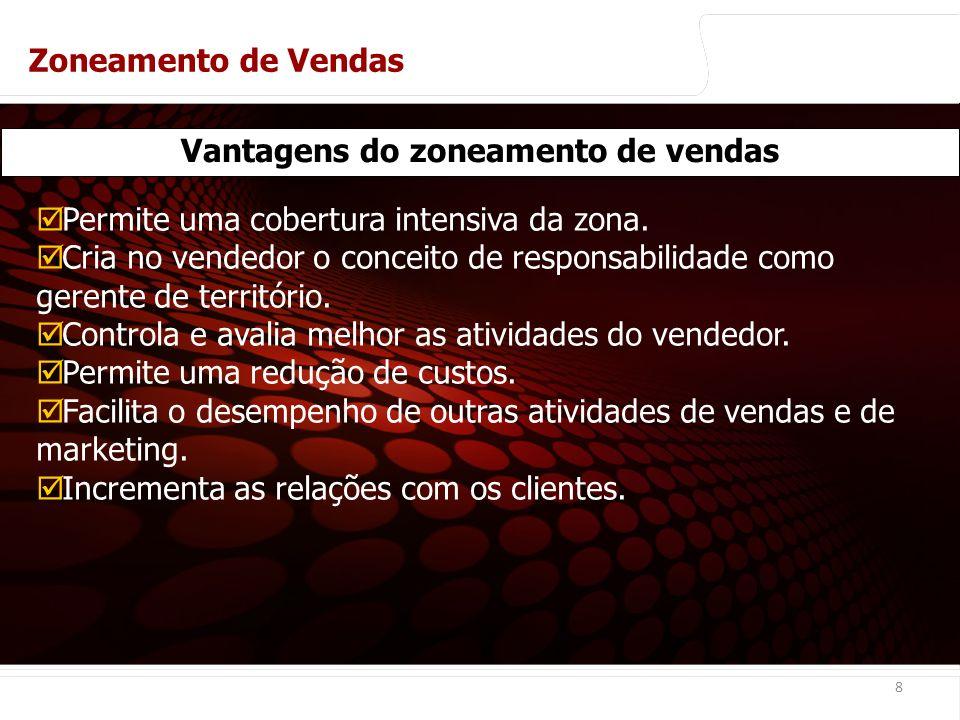 euler@imvnet.com.br | www.slideshare.net/eulernogueira 8 Vantagens do zoneamento de vendas Permite uma cobertura intensiva da zona.