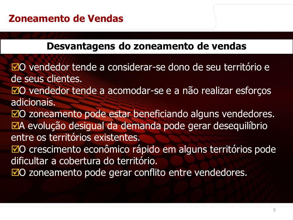 euler@imvnet.com.br | www.slideshare.net/eulernogueira 20 Tamanho do território Duas filosofias concorrentes sobre o tamanho conveniente dos territórios: Formação de territórios de potencial de vendas iguais.